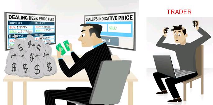 Đầu tư Forex, kiếm bạc tỷ ngay hôm nay