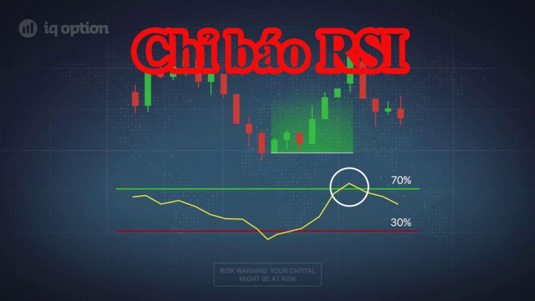 Chỉ báo RSI là gì? Làm thế nào để sử dụng hiệu quả?