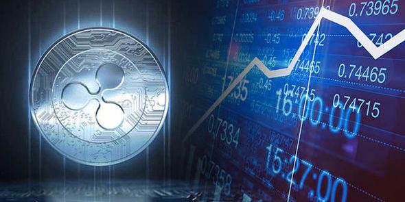 Hợp đồng tương lai XRP có thể sẽ là thị trường lớn