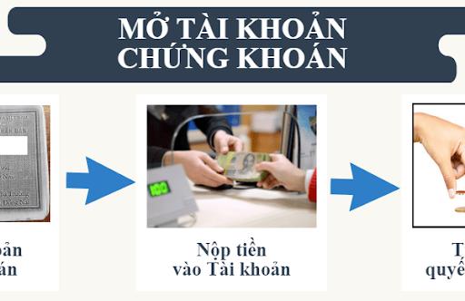 Hướng dẫn mở tài khoản sàn chứng khoán Việt để giao dịch cổ phiếu