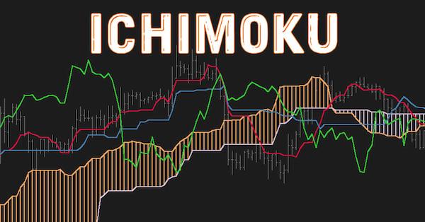 Cách Sử Dụng Ichimoku Trong Giao Dịch Forex