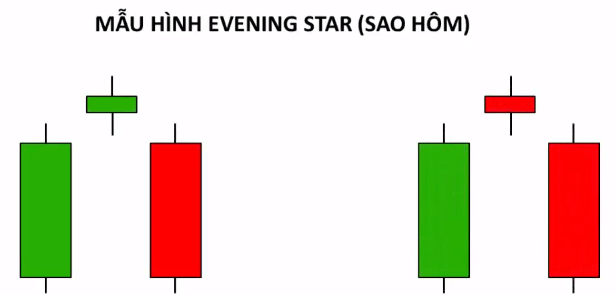 mo-hinh-nen-evening-star-sao-hom