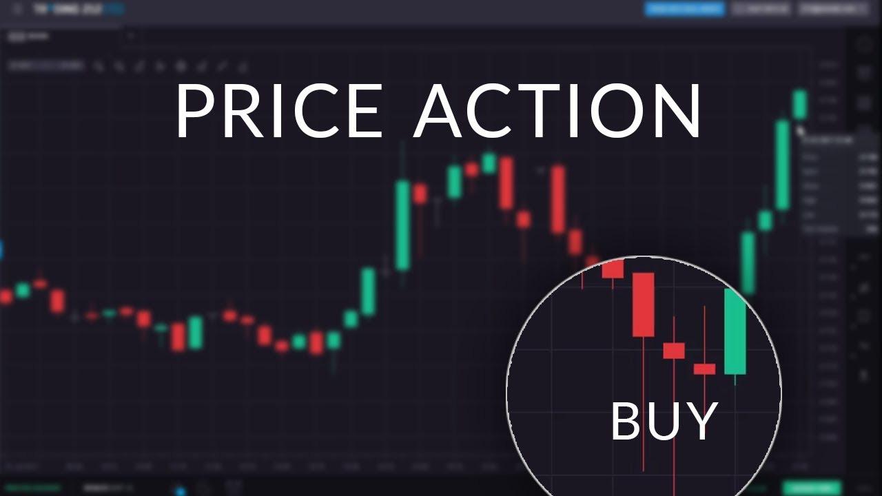 Tìm hiểu về chỉ báo Price action và những thắc mắc liên quan