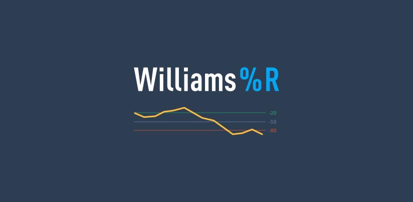 Tìm hiểu chỉ báo Williams Percent Range ? Ứng dụng trong Forex