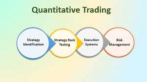 Đôi điều về Giao dịch định lượng (Quantitative trading)