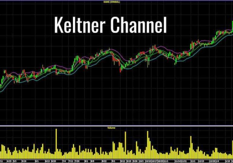 keltner-channel-la-gi-huong-dan-cai-dat-tren-mt4