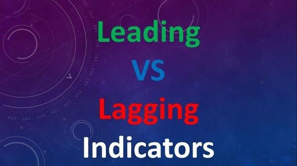 Leading Indicator và Lagging Indicator là gì? Những lưu ý khi sử dụng Indicator