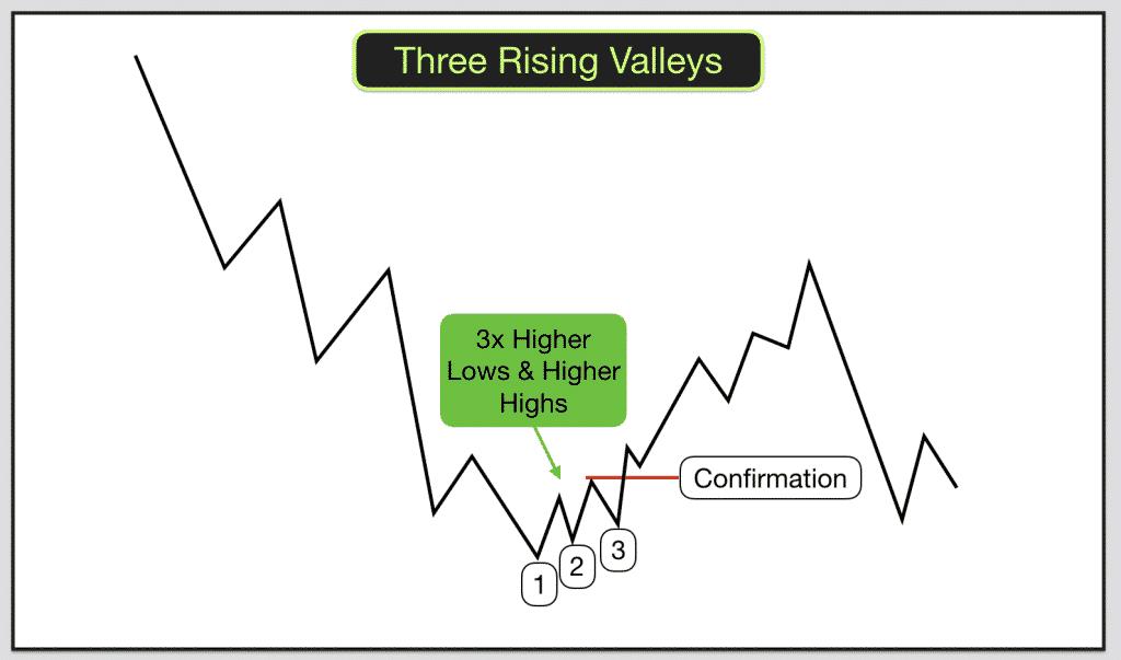 thong-tin-mo-hinh-gia-three-falling-peaks-ba-dinh-thap-dan
