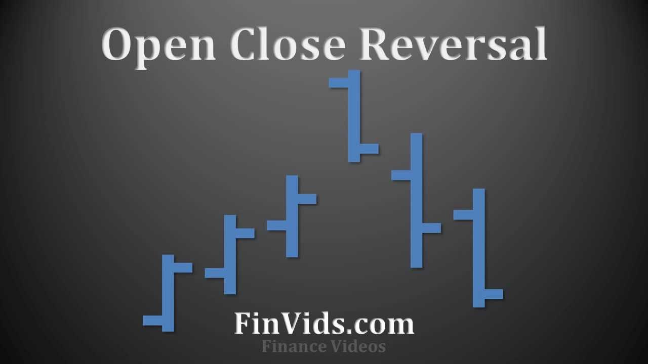 Mô hình giá open close reversal (giá đóng mở đảo chiều)