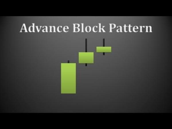 Tìm hiểu mô hình nếnAdvance Block Pattern(ABP)