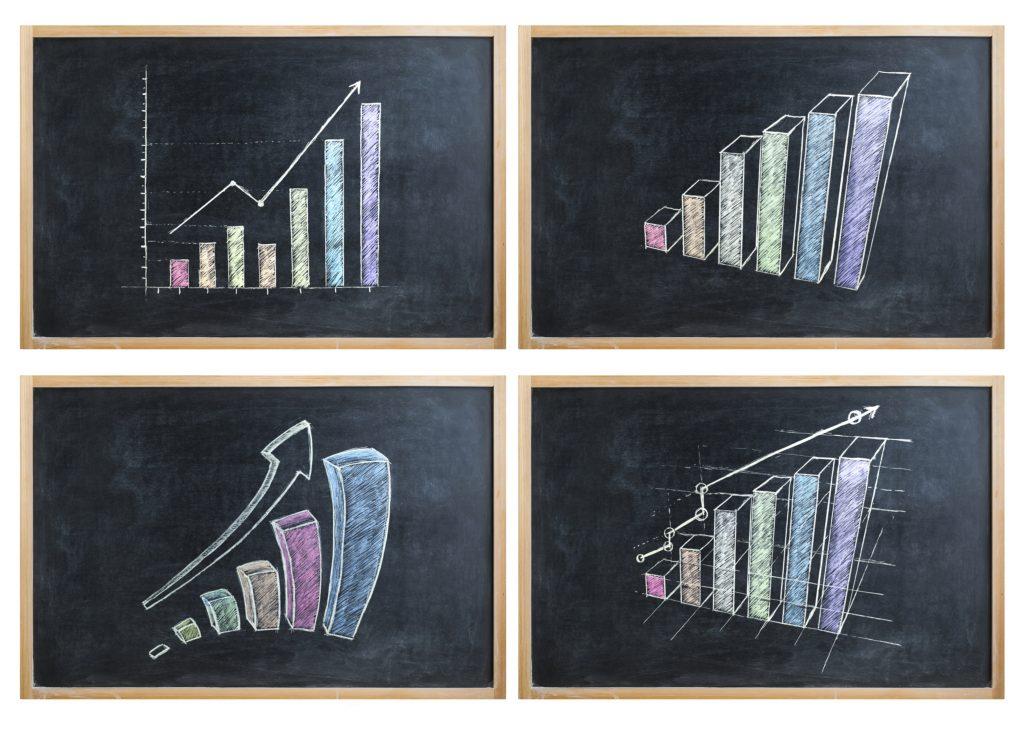 Tổng quan chi tiết về mô hình nến High Price Gapping Play