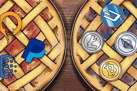 Phân tích sự khác biệt giữa Cryptocurrency và Digital Currency
