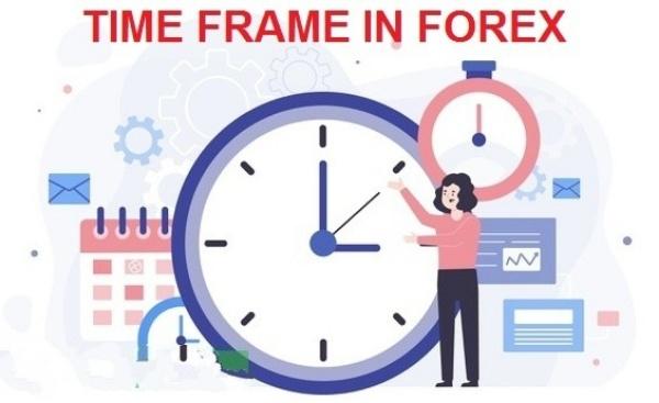 Tìm hiểu Time Frame trong forex và cách thức giao dịch