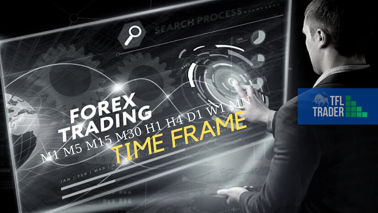 Time frame trong giao dịch Forex