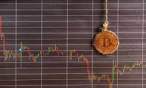 Các yếu tố ảnh hưởng tới sự tăng và giảm giá của Bitcoin (BTC)
