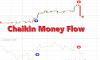 Chỉ báo Chaikin Money Flow (CMF) là gì?