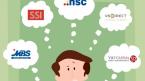 Top các website chuyên dành cho các nhà đầu tư chứng khoán hiện nay