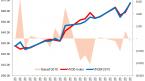 Chứng khoán phái sinh 02/10/2020: VN30-Index tiến gần vùng đỉnh cũ tháng 02/2020