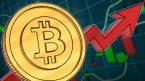 Động lực giúp giá Bitcoin phục hồi