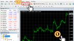 MT4 và cách thức giao dịch cổ phiếu trên sàn MT4.