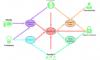 Insight Chain là gì? Những điều cần biết về đồng INB coin