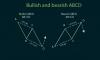 Mô hình giá Harmonic ABCD? Bí quyết giao dịch forex với mô hình Harmonic ABCD