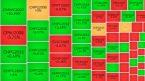 Thị trường chứng quyền 30/09/2020: Khối lượng và giá trị giao dịch tăng mạnh