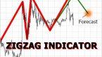 Tìm hiểu chỉ báo ZigZag trong giao dịch Forex