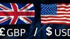 GBP/USD không thay đổi sau khi BoE ra quyết định chính sách tiền tệ